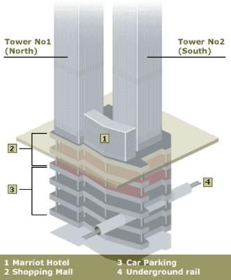 ikiz kulelerin taşıyıcı sistemi