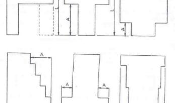 A3 – Planda Çıkıntılar Bulunması düzensizliği