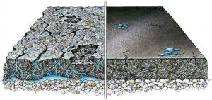 asfalt ne demek
