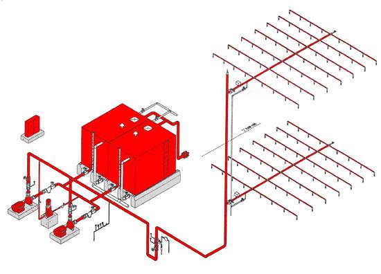 fire-sprinkler-system