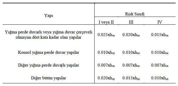 denklem-3