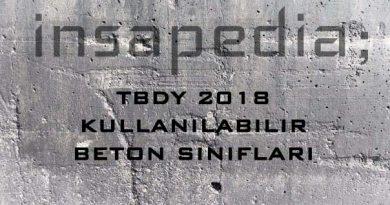 beton sınıfı