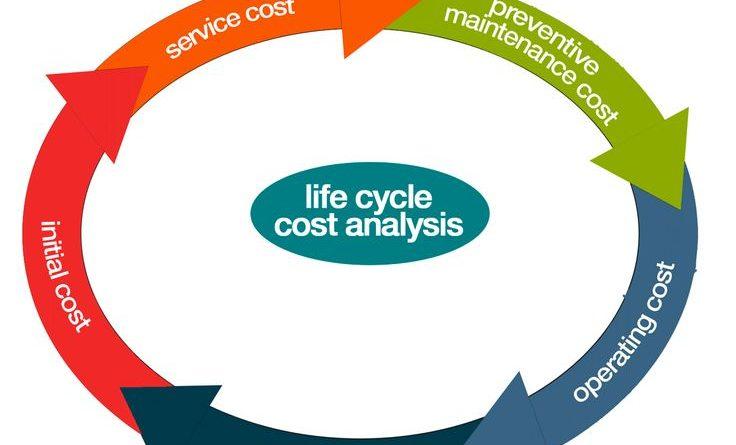 yaşam döngüsü maliyet analizi