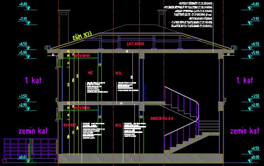 Mimari Proje Nasıl Okunur Bölümleri Ve Detayları Nelerdir