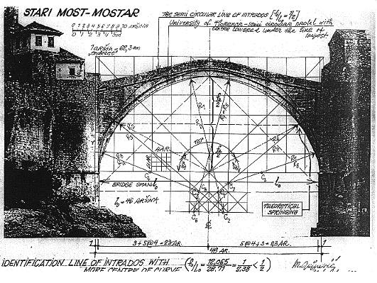 Mostar Köprüsünün Tarihi, Restorasyonları ve Özellikleri