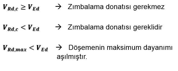 zımba formul2