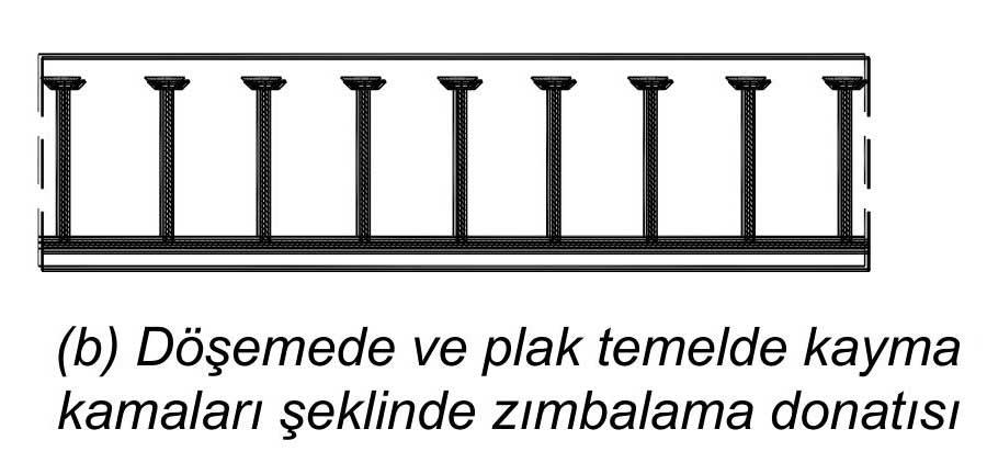 zımba4
