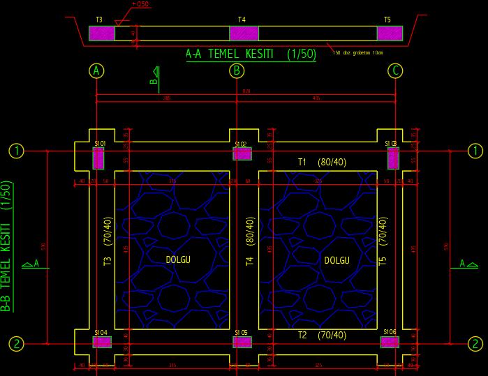 mütemadi temel beton