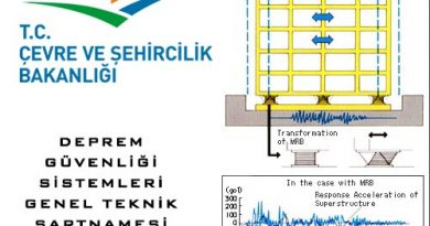 deprem güvenliği sistemleri şartname img