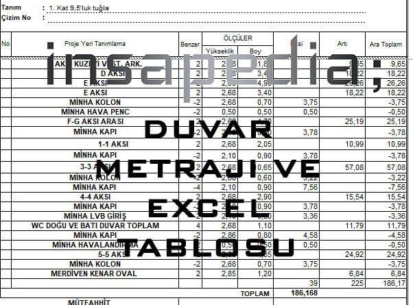 Duvar Metraji Nasil Yapilir Excel Metraj Tablosu