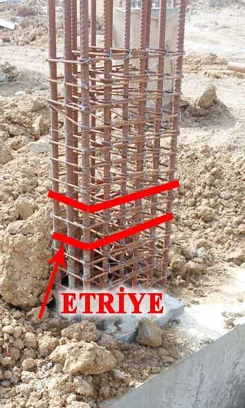 etriye-2