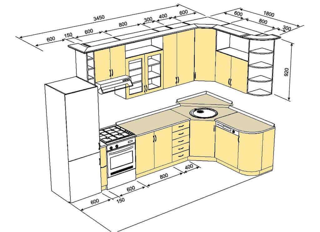 mutfak-dolabı-ölçüleri-2