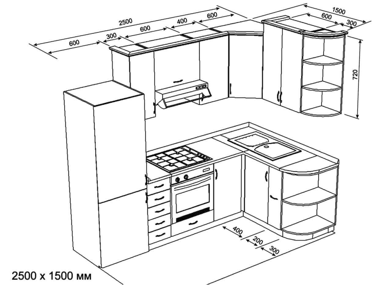 mutfak-dolabı-ölçüleri-s