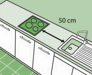 mutfak-tezgah-ölçü-img