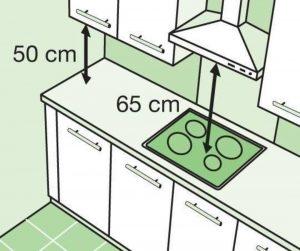 mutfak-yükseklik-img