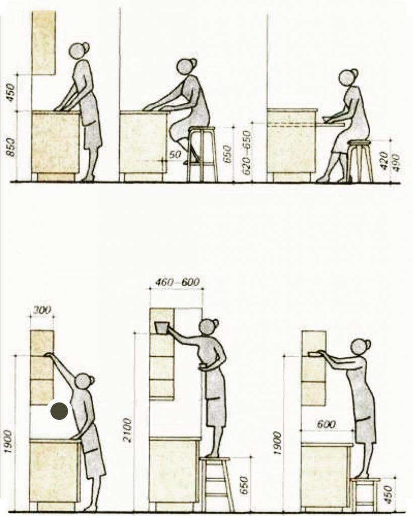 oturma-ölçü-mutfak-img