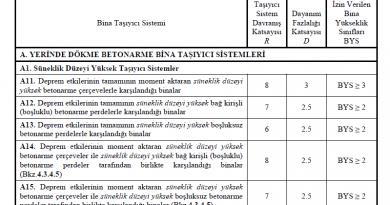 tablo4.1-img
