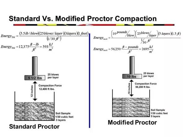 proctor-proktor-deney-img