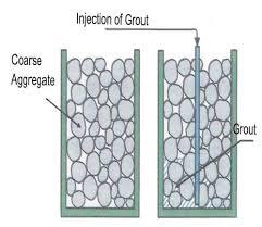 Prepakt beton-img2