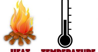 ısı-sıcaklık-img