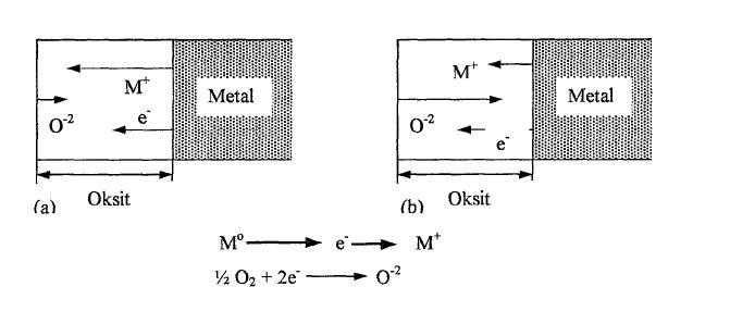 oksidasyon-img-4