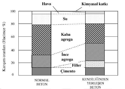 nomal beton-kyb-içerik-img