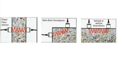 ultrasonuik-deney-img5