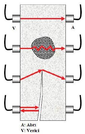 ultrasonik-ses-deney-img-2