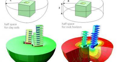 yapı-zemin etkileşim-img