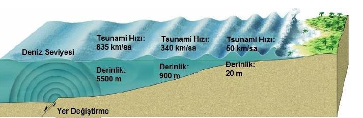 tsunami-derinlik-img