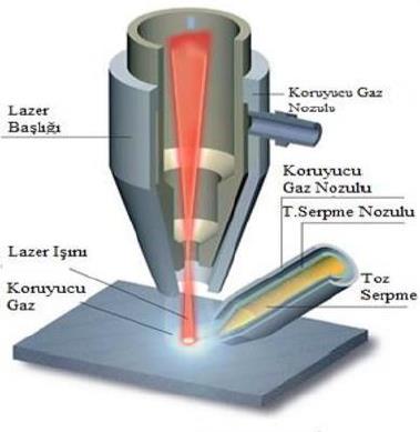 lazer-kaynak-img2