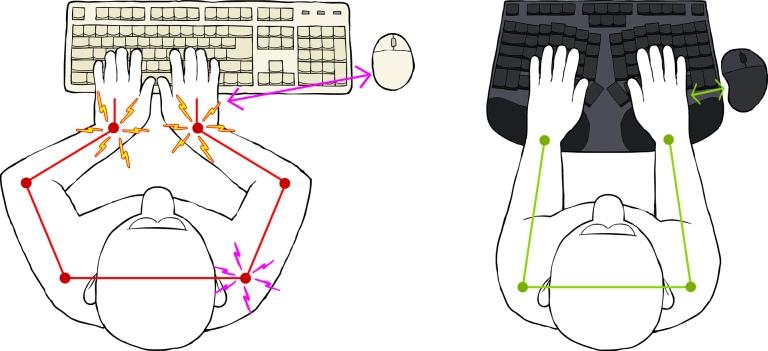 ergonomik-tasarım