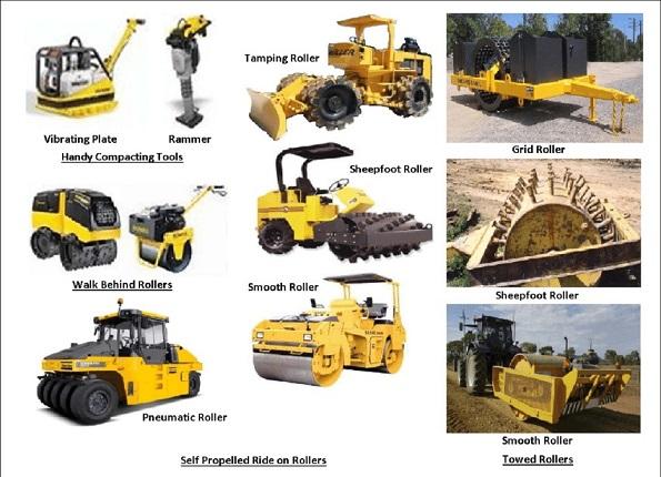 Zemin Sıkıştırma Makineleri- Silindirler-Kompaktörler-Kompaksiyon Makineleri