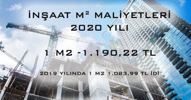 inşaat-maliyetleri-2020-img