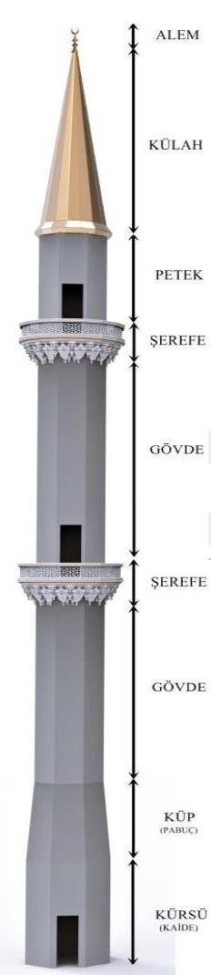 minare-bölümleri-img1
