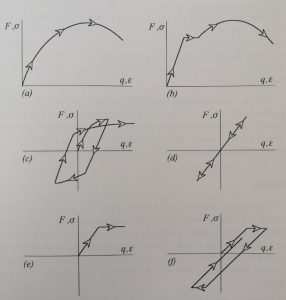 rijitlik-grafik-img