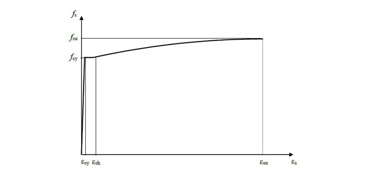 donatı-çeliği-modeli-diyagram