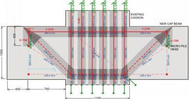 çubuk-analojisi-yöntemi-strut-and-tie