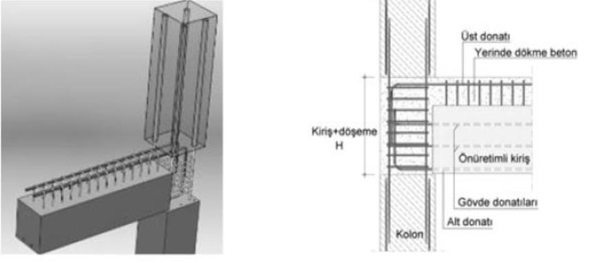 Islak kolon-kiriş bağlantı detayı