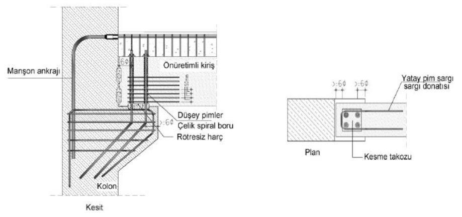 Manşonlu-pimli bağlantı detayı