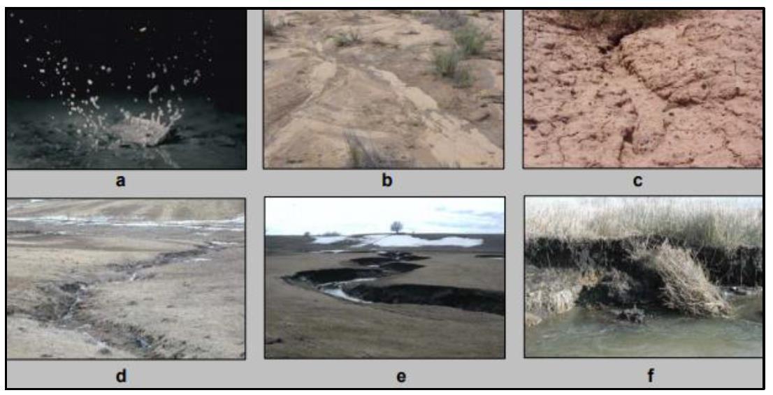 erozyon-türleri