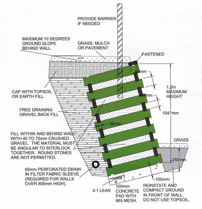 kafes-istinat-duvar-yapımı
