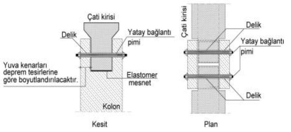 prefabrik-yuvalı-mafsallı-bağlantı
