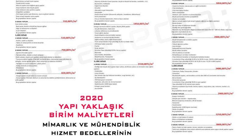 2020 Yapı Yaklaşık Birim Maliyetleri