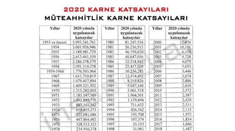 2020 yılı karne katsayısıları-müteahhit-taşeron