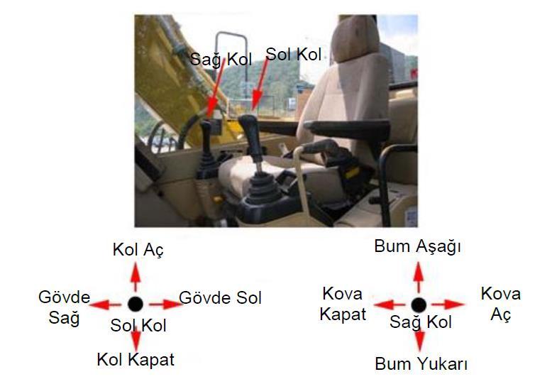 ekskavatör-kullanımı