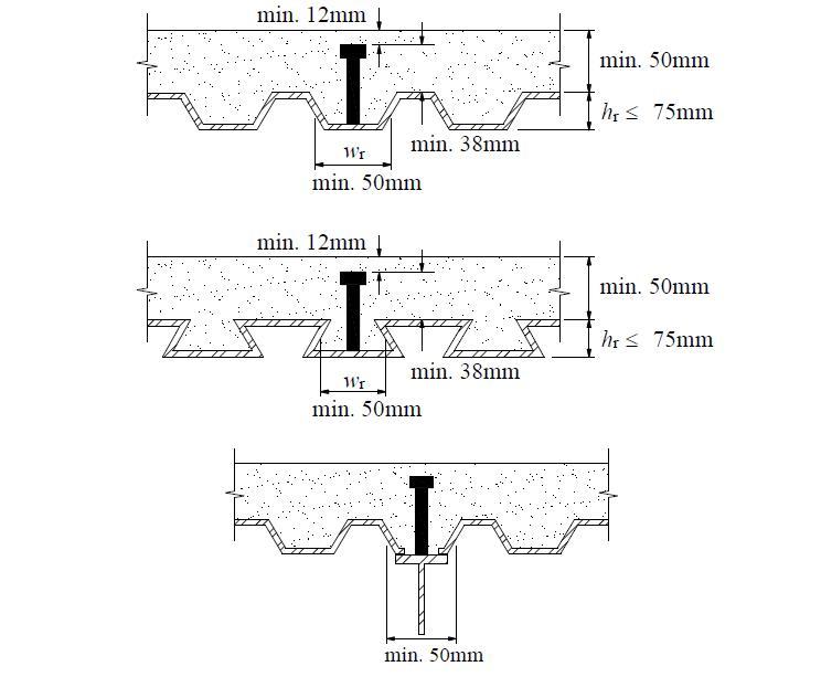 Şekil verilmiş çelik sac için konstrüktif esaslar