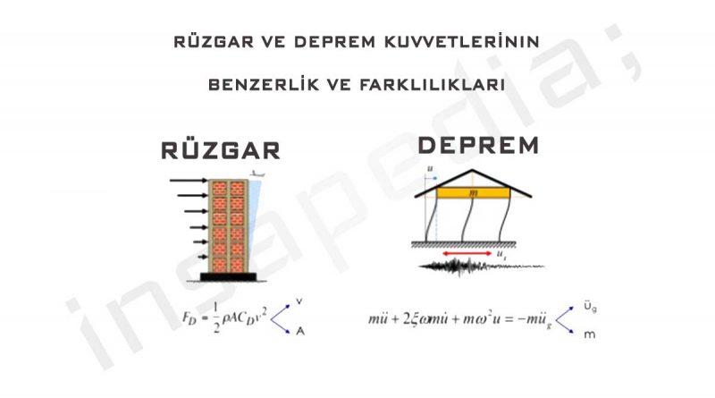 Rüzgar ve Deprem Kuvvetlerinin Benzerlik ve Farklılıkları