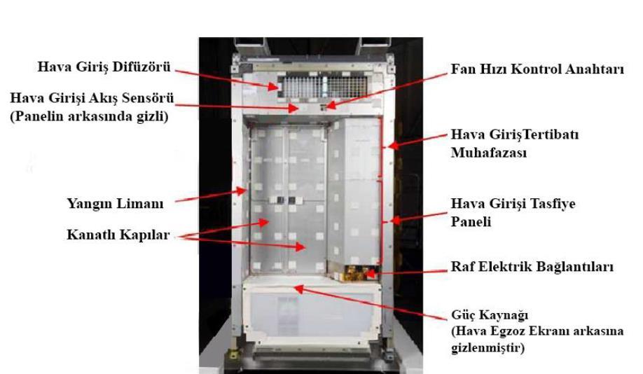 Node 2 Harmony Modülü, uyku kabini