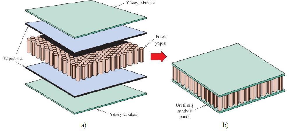bal-peteği-kompozit-panel-levha